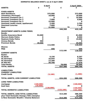 farm record and accounting pdf