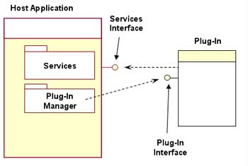 software_plugin