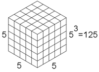 cube-math
