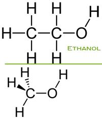 ethanol-methanol