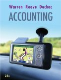 accounting_book