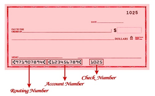 Difference Between ABA Number and Routing Number