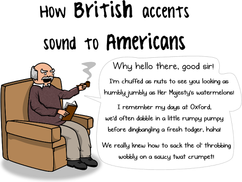 Difference Between Accent and Dialect