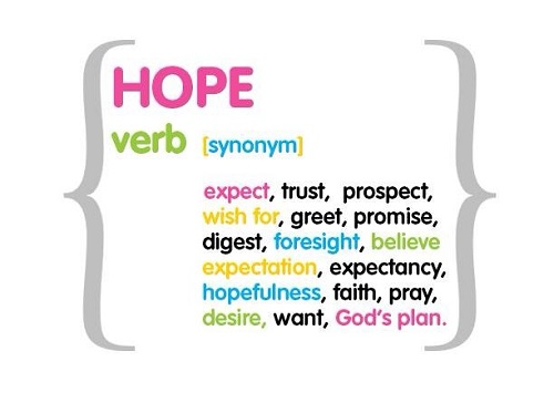 Difference Between Hope and Wish