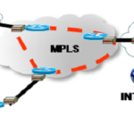 Difference Between MPLS and Leased Line