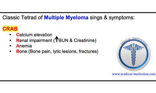 myeloma and multiple myeloma