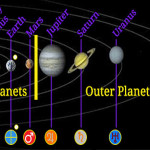 Difference Between Kuiper Belt and Oort Cloud | Difference ...