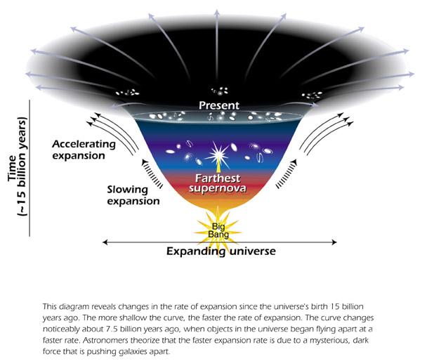 Dark_Energy