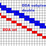Difference Between DDA And Bresenham's Algorithm