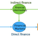 The Difference between Cash Flow and Fund Flow-1
