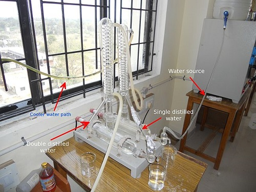 The Difference between Evaporation and Distillation-1
