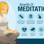 Difference Between Mindfulness and Meditation-1