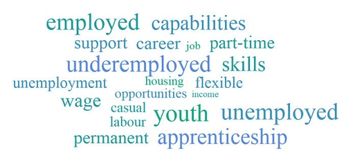 Difference between Unemployment and Underemployment-1