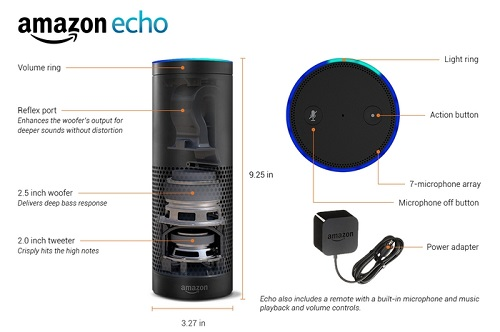 Difference between Amazon Echo and Amazon Tap