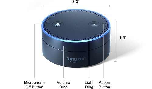 Difference between Amazon Echo and Echo Dot-1