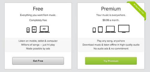 spotify free vs premium audio quality
