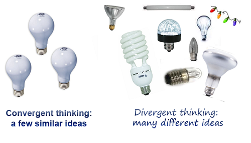 Difference between Divergent Thinking and Convergent Thinking-1
