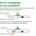 Difference between Conductors and Insulators