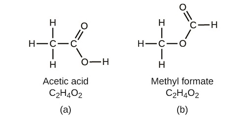 Difference between Ethanol and Ethanoic Acids-1