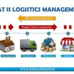 Differences Between Logistics and Supply Chain