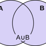 Difference Between Union and Intersection