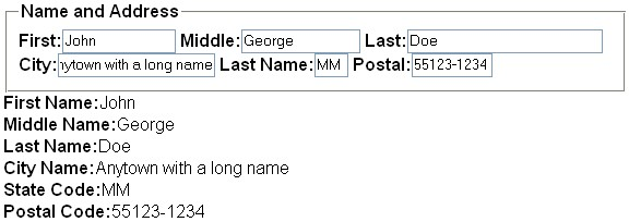 Difference Between First Name and Last Name